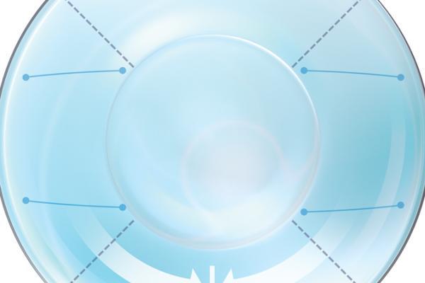 Optimized toric lens geometry